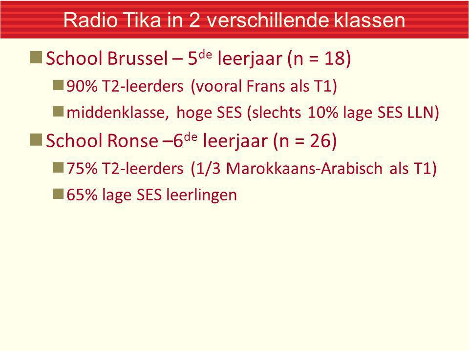 Radio Tika in 2 verschillende klassen