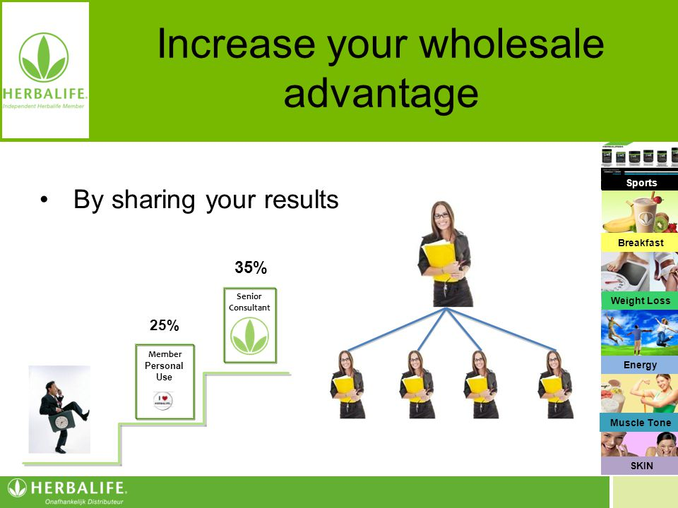 Increase your wholesale advantage