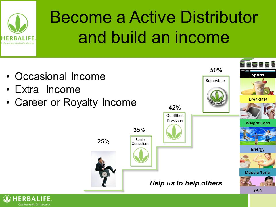 Become a Active Distributor and build an income