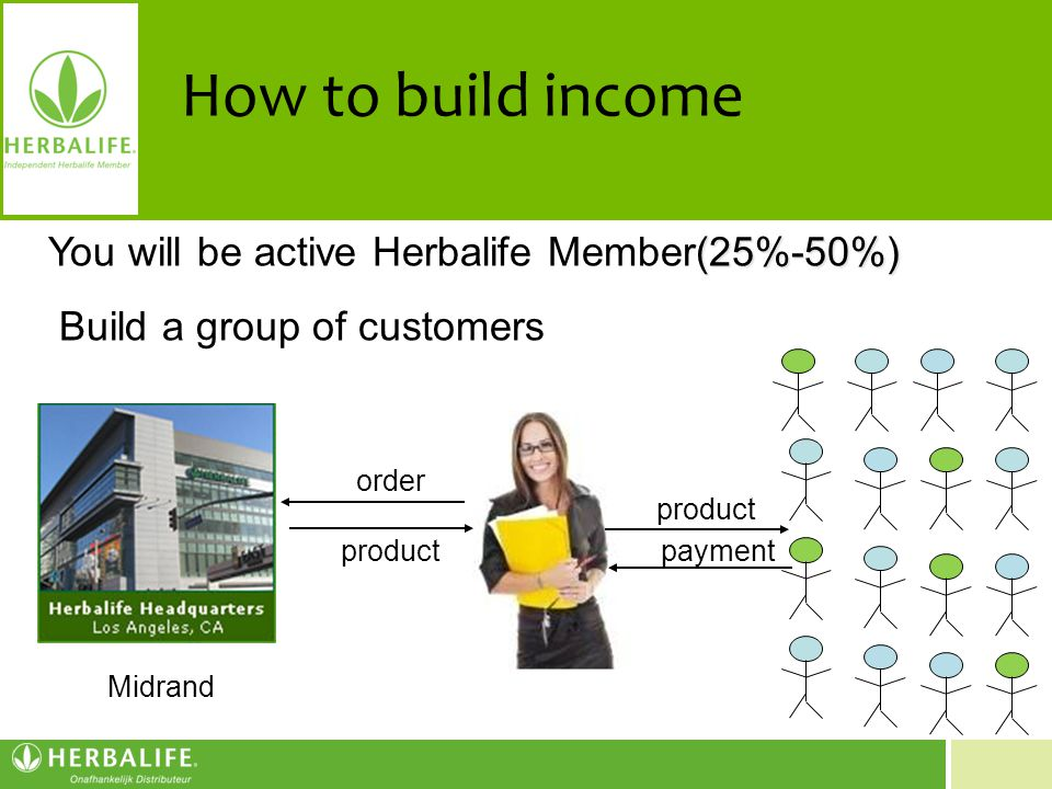 How to build income You will be active Herbalife Member(25%-50%)