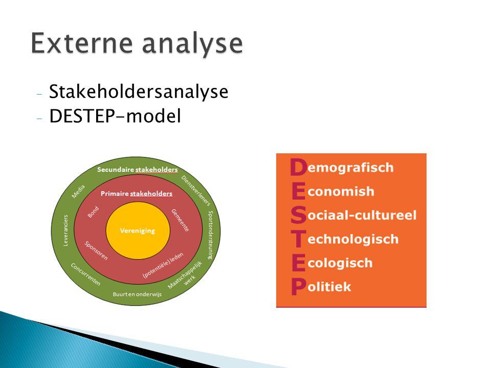 Externe analyse Stakeholdersanalyse DESTEP-model