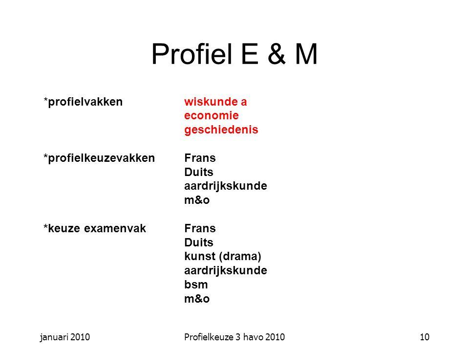 Profiel E & M *profielvakken wiskunde a economie geschiedenis