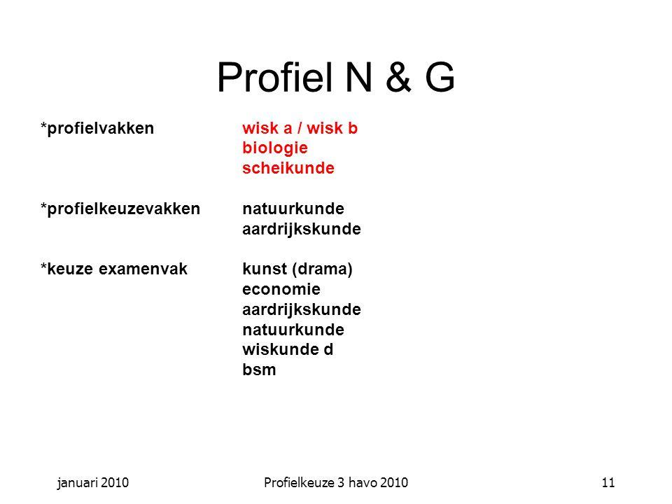 Profiel N & G *profielvakken wisk a / wisk b biologie scheikunde