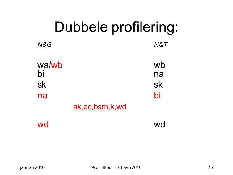 Dubbele profilering: wa/wb wb bi na sk sk na bi ak,ec,bsm,k,wd N&G N&T