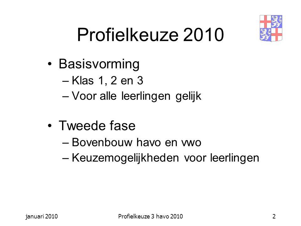 Profielkeuze 2010 Basisvorming Tweede fase Klas 1, 2 en 3