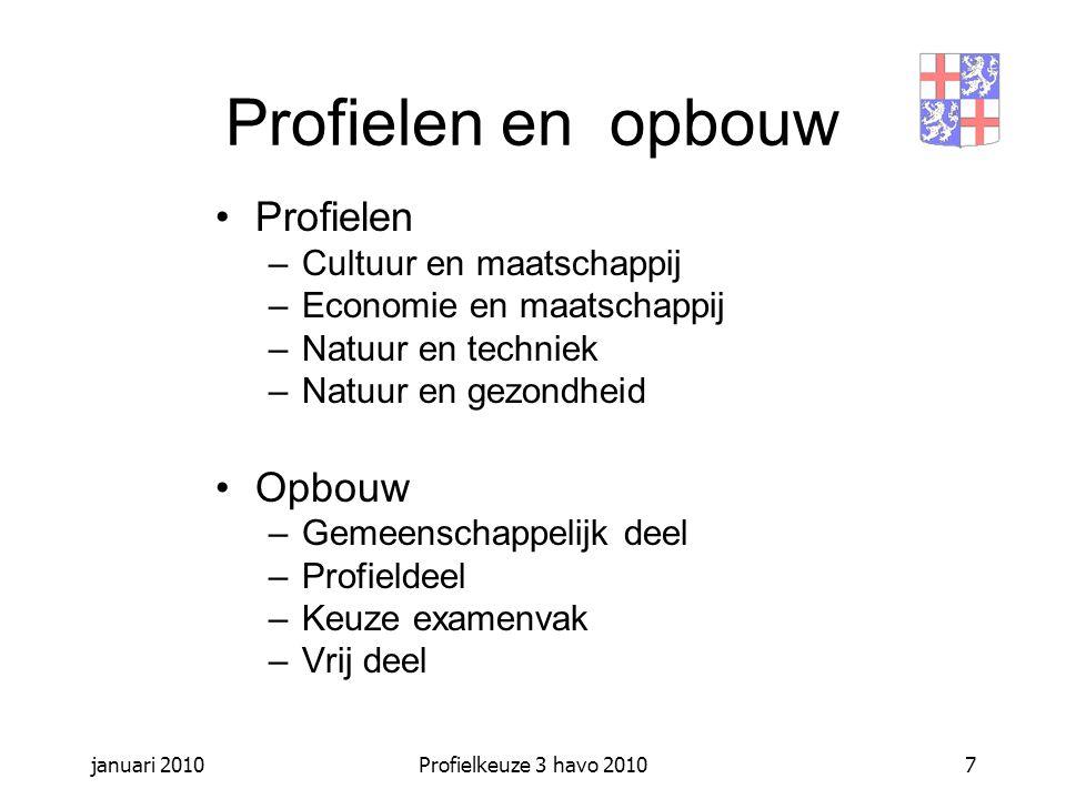 Profielen en opbouw Profielen Opbouw Cultuur en maatschappij