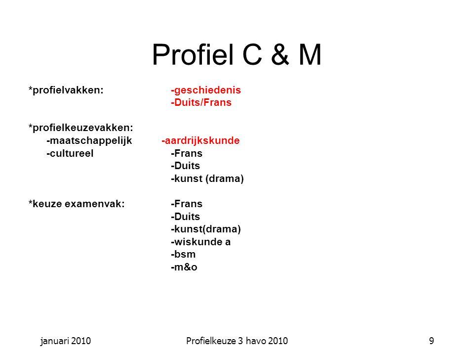 Profiel C & M *profielvakken: -geschiedenis -Duits/Frans