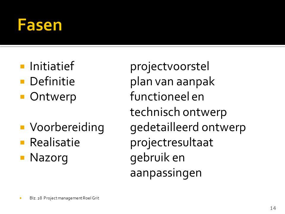 Fasen Initiatief projectvoorstel Definitie plan van aanpak