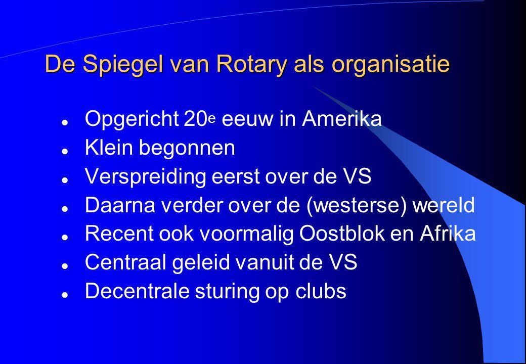 De Spiegel van Rotary als organisatie