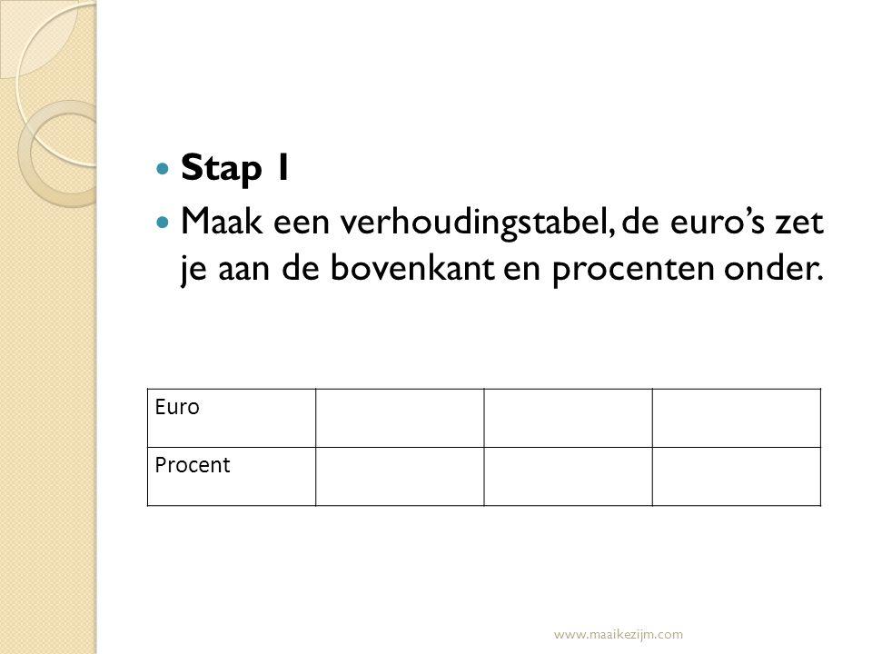 Stap 1 Maak een verhoudingstabel, de euro's zet je aan de bovenkant en procenten onder. Euro. Procent.