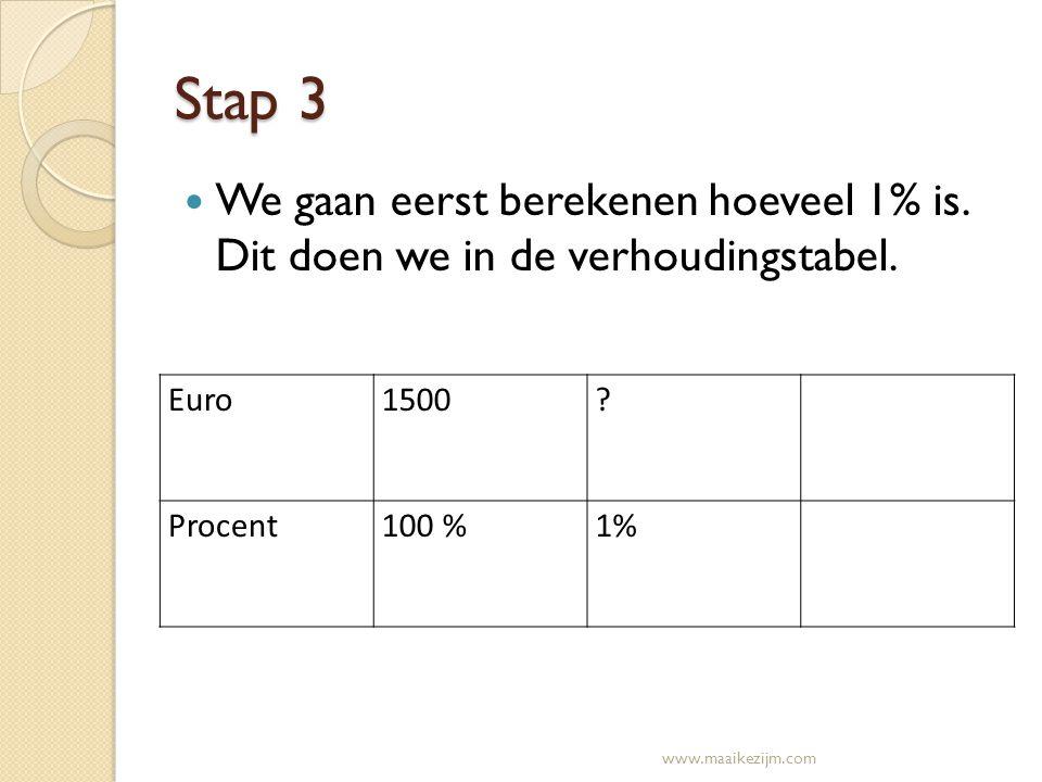 Stap 3 We gaan eerst berekenen hoeveel 1% is. Dit doen we in de verhoudingstabel. Euro. 1500.