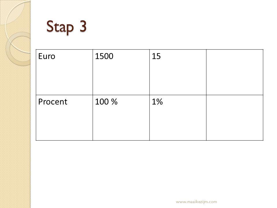 Stap 3 Euro 1500 15 Procent 100 % 1% www.maaikezijm.com