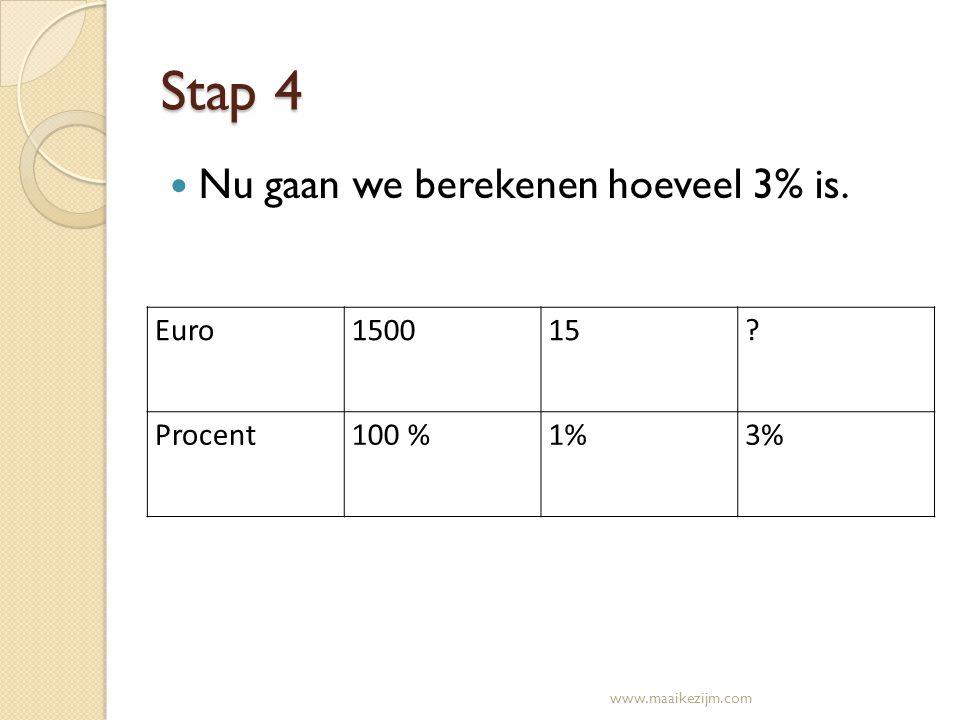 Stap 4 Nu gaan we berekenen hoeveel 3% is. Euro 1500 15 Procent