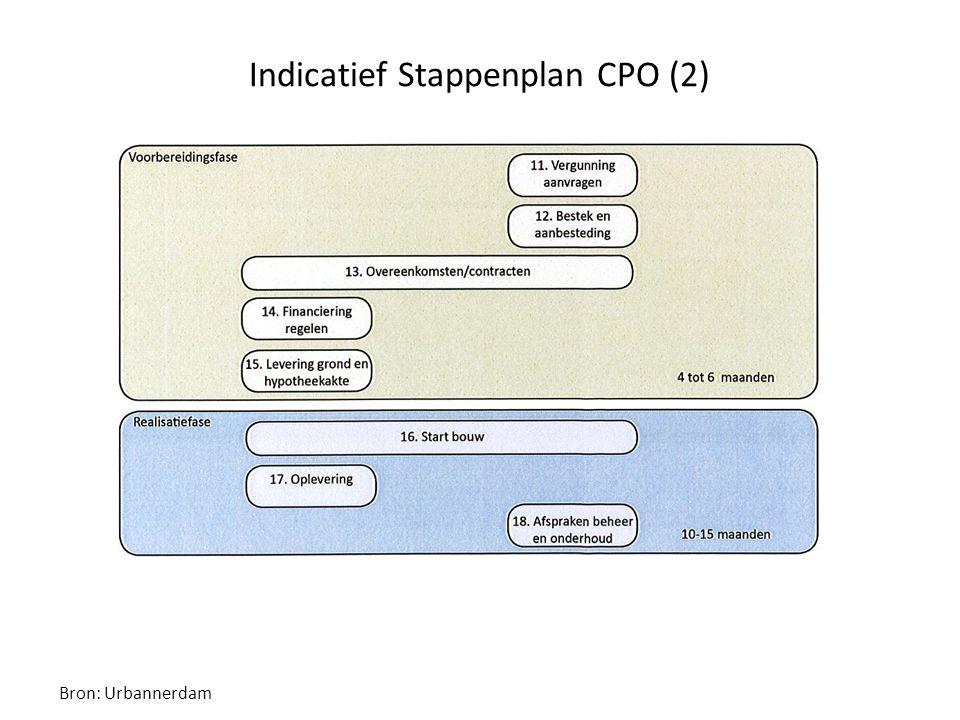 Indicatief Stappenplan CPO (2)