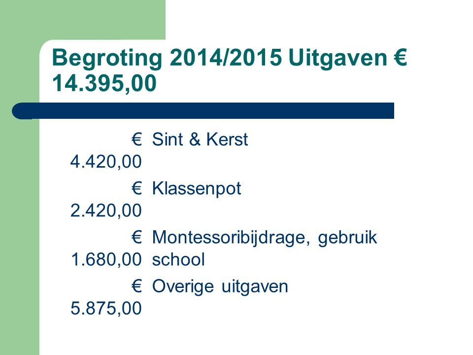 Begroting 2014/2015 Uitgaven € 14.395,00 € 4.420,00 Sint & Kerst