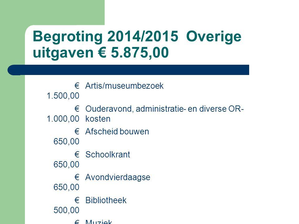 Begroting 2014/2015 Overige uitgaven € 5.875,00