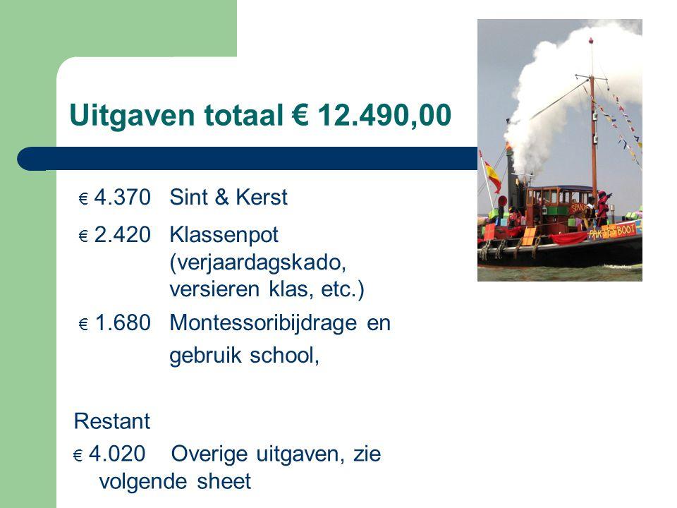Uitgaven totaal € 12.490,00 Sint & Kerst