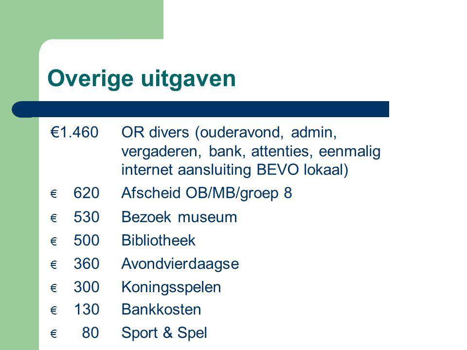 Overige uitgaven €1.460. OR divers (ouderavond, admin, vergaderen, bank, attenties, eenmalig internet aansluiting BEVO lokaal)