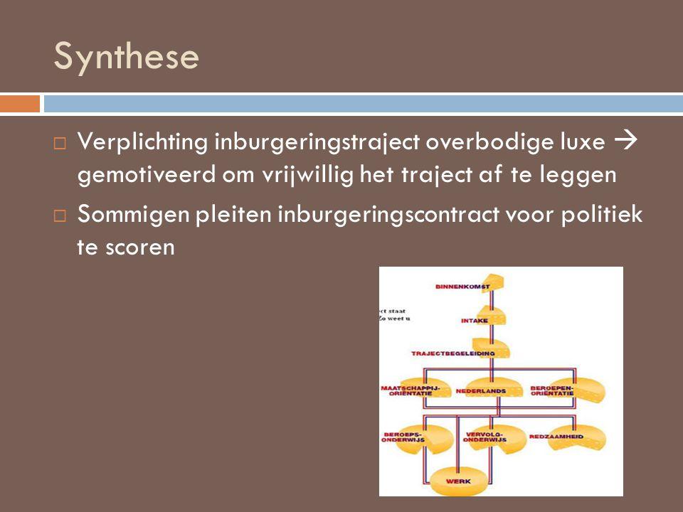 Synthese Verplichting inburgeringstraject overbodige luxe  gemotiveerd om vrijwillig het traject af te leggen.