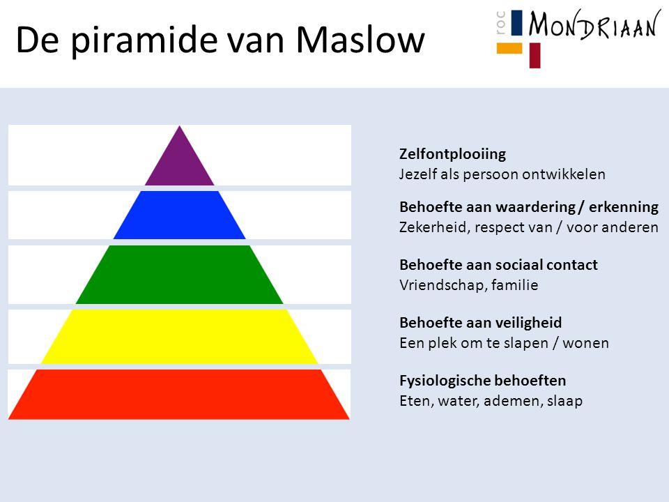 De piramide van Maslow Zelfontplooiing Jezelf als persoon ontwikkelen