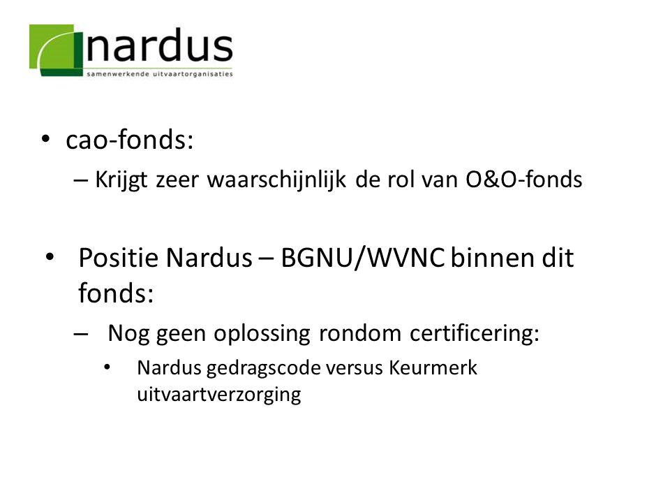 Positie Nardus – BGNU/WVNC binnen dit fonds: