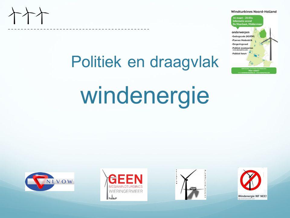 Politiek en draagvlak windenergie
