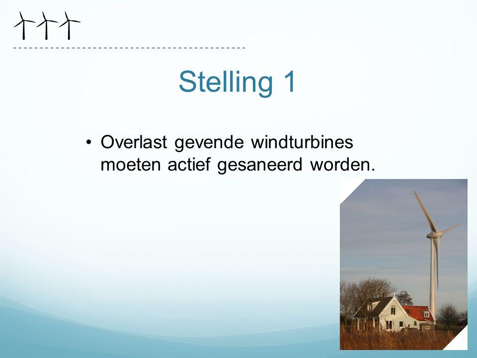 Stelling 1 Overlast gevende windturbines moeten actief gesaneerd worden.