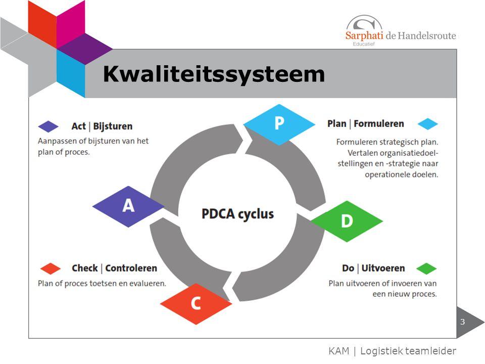 Kwaliteitssysteem KAM | Logistiek teamleider