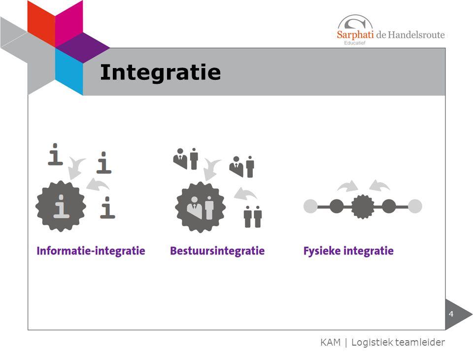 Integratie KAM | Logistiek teamleider
