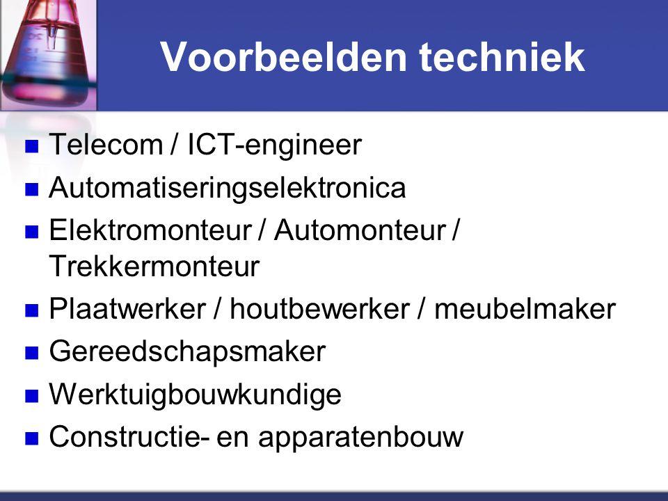 Voorbeelden techniek Telecom / ICT-engineer Automatiseringselektronica