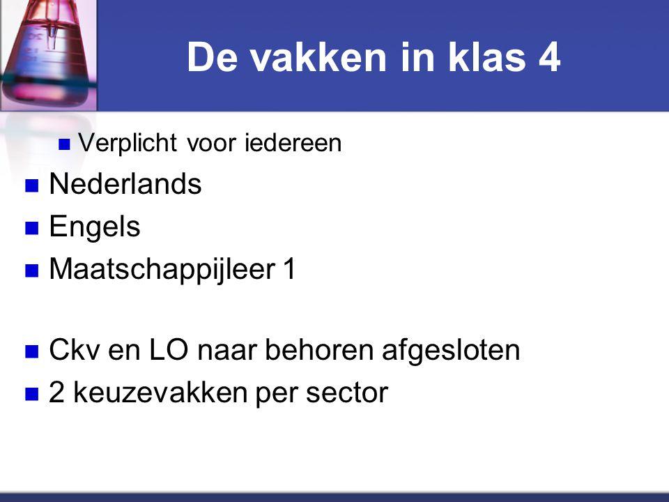 De vakken in klas 4 Nederlands Engels Maatschappijleer 1