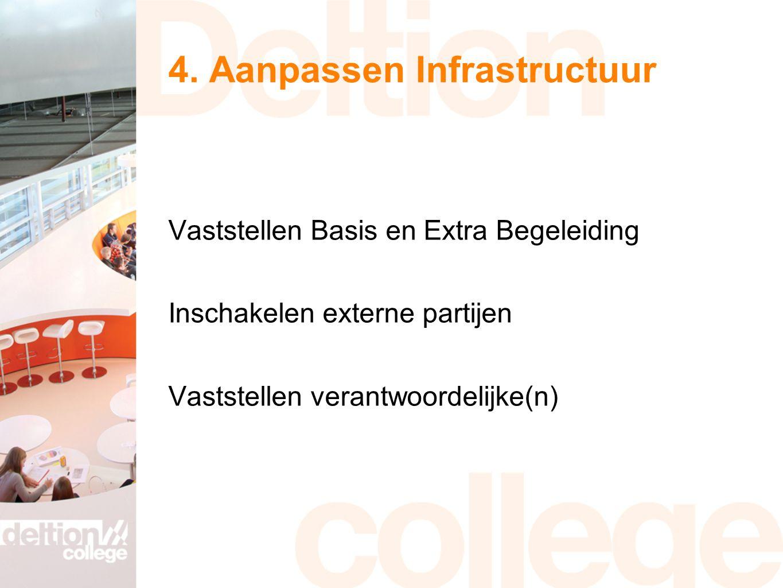 4. Aanpassen Infrastructuur