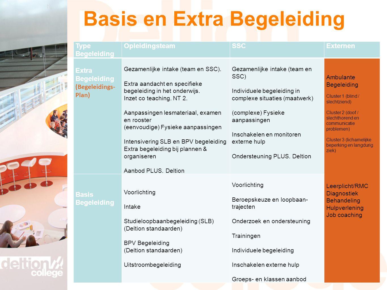 Basis en Extra Begeleiding
