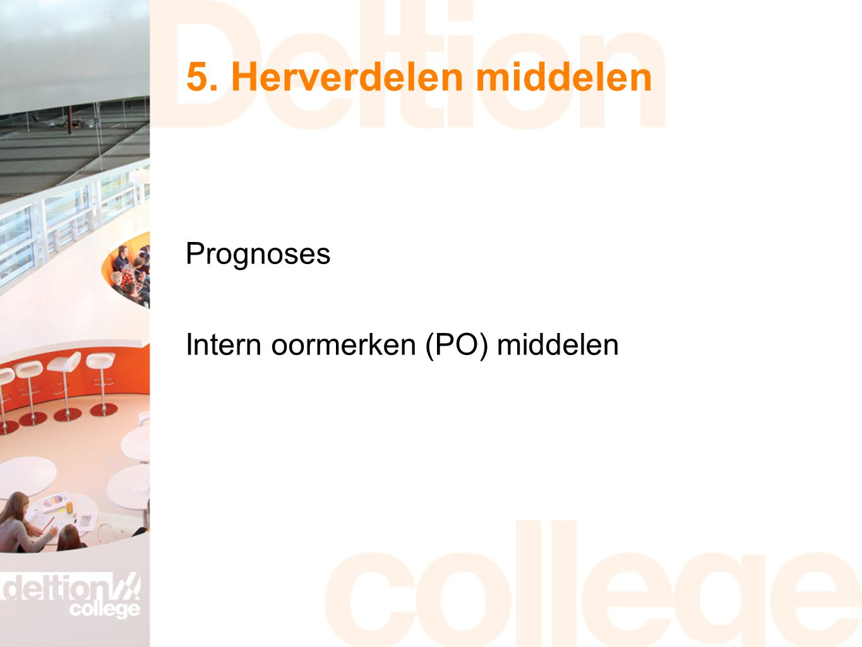 5. Herverdelen middelen Prognoses Intern oormerken (PO) middelen