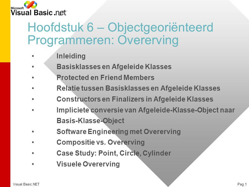 Hoofdstuk 6 – Objectgeoriënteerd Programmeren: Overerving