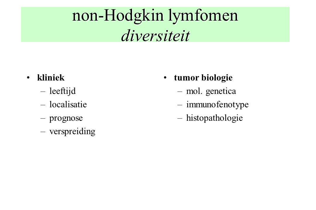 non-Hodgkin lymfomen diversiteit