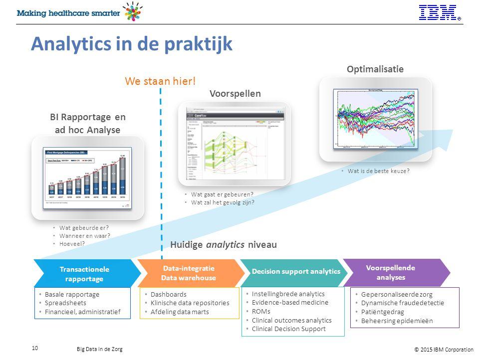 Analytics in de praktijk