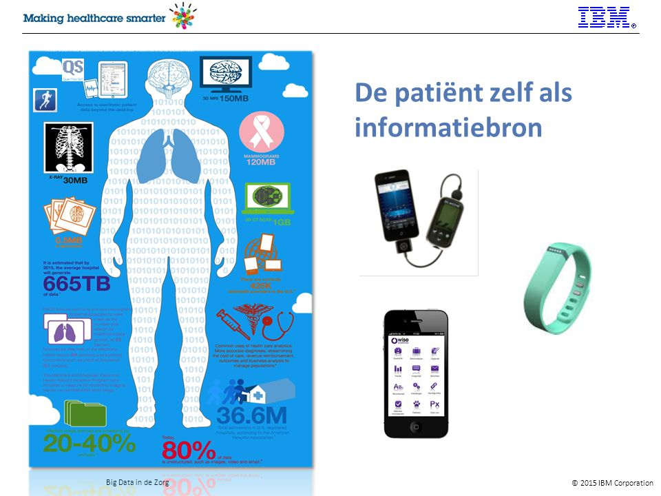 De patiënt zelf als informatiebron