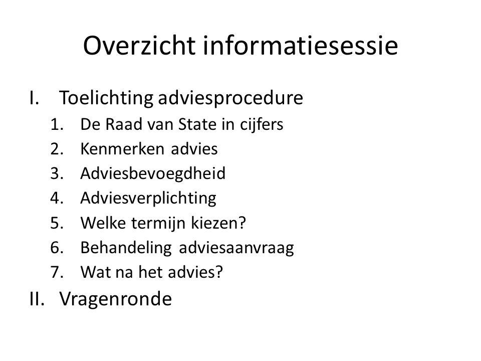 Overzicht informatiesessie