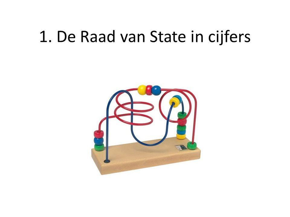 1. De Raad van State in cijfers