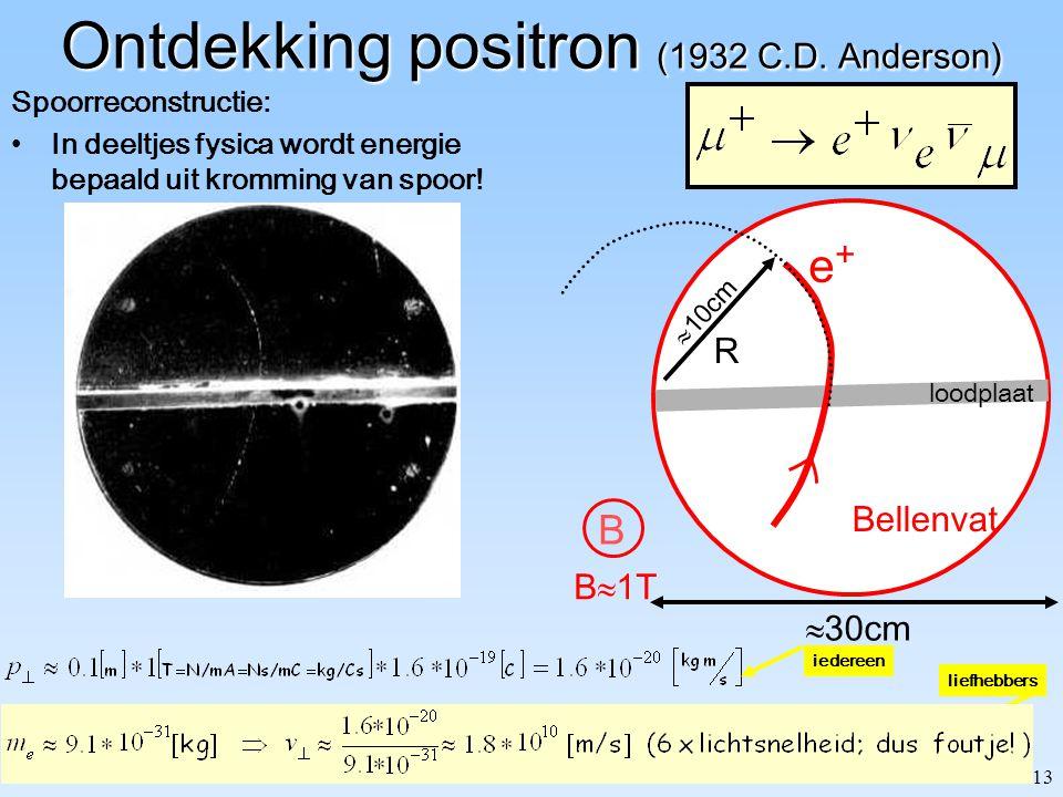 Ontdekking positron (1932 C.D. Anderson)