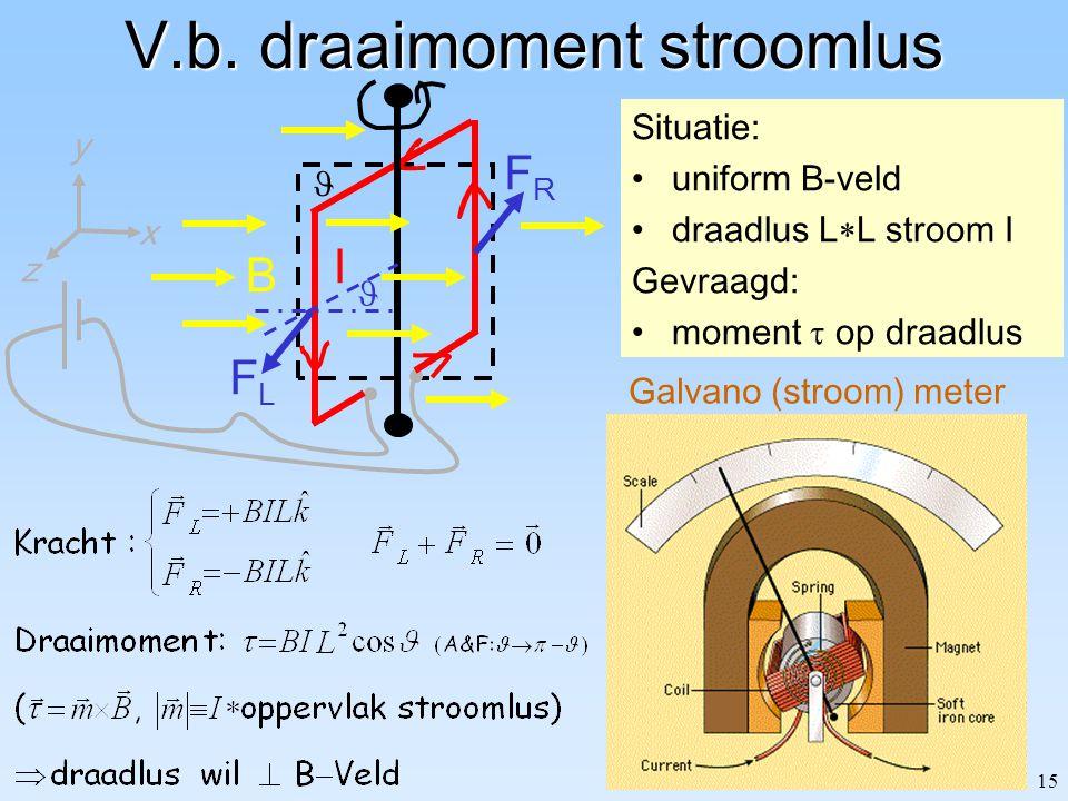V.b. draaimoment stroomlus