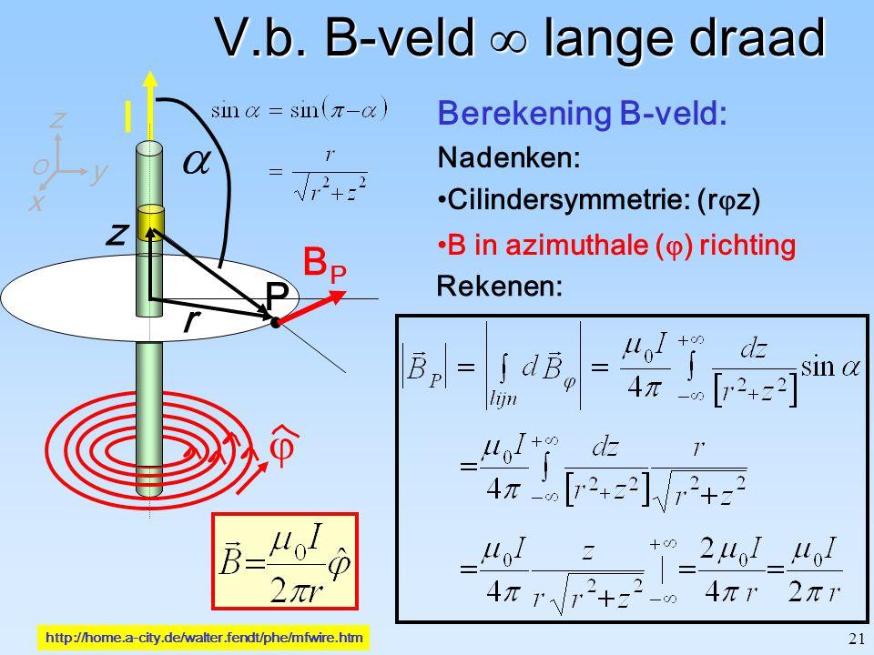 V.b. B-veld  lange draad  I  z BP P r Berekening B-veld: z
