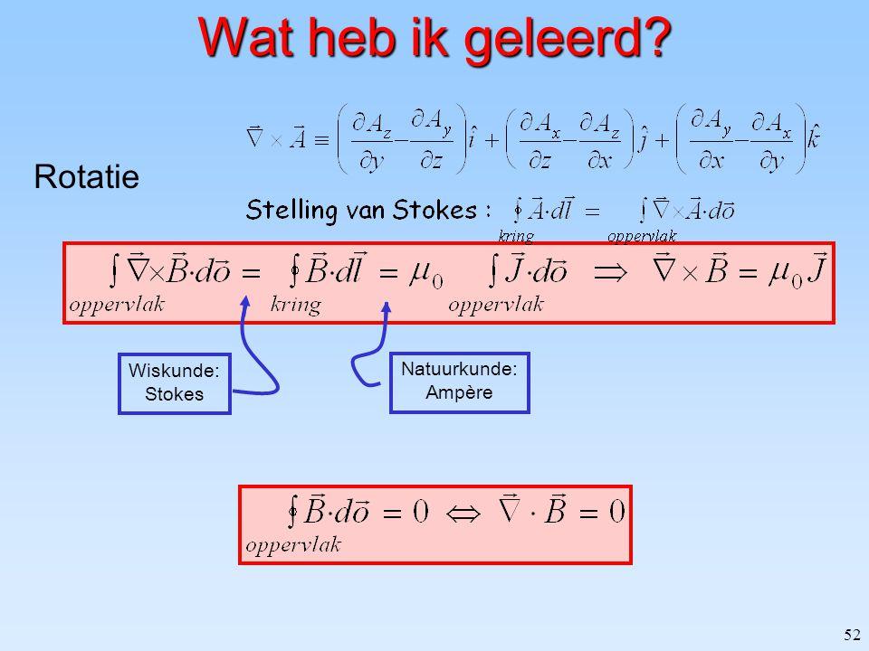 Wat heb ik geleerd Rotatie Wiskunde: Stokes Natuurkunde: Ampère