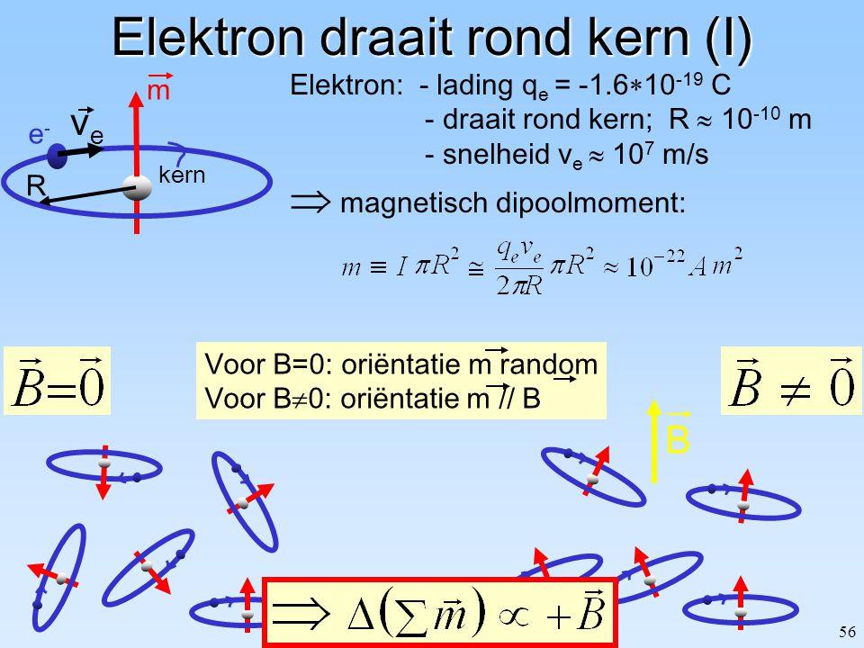 Elektron draait rond kern (I)