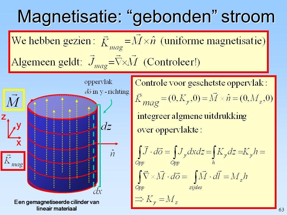Magnetisatie: gebonden stroom