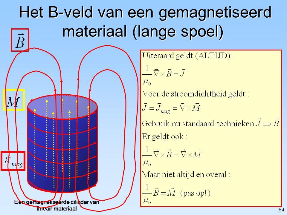 Het B-veld van een gemagnetiseerd materiaal (lange spoel)