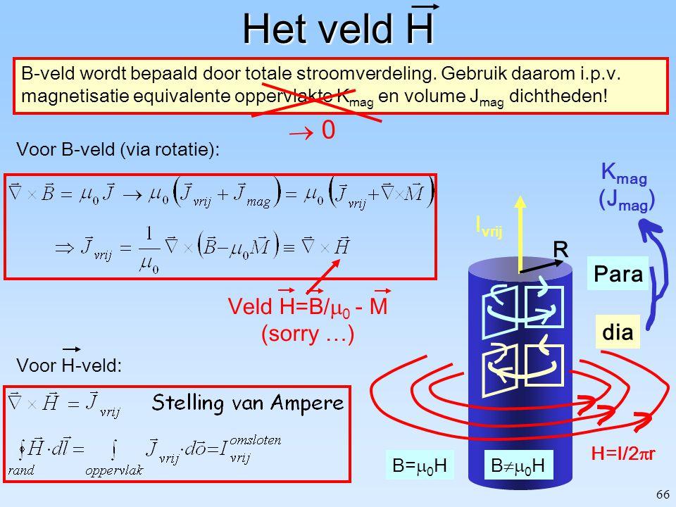Het veld H  0 Kmag (Jmag) Ivrij R Para Veld H=B/0 - M (sorry …) dia