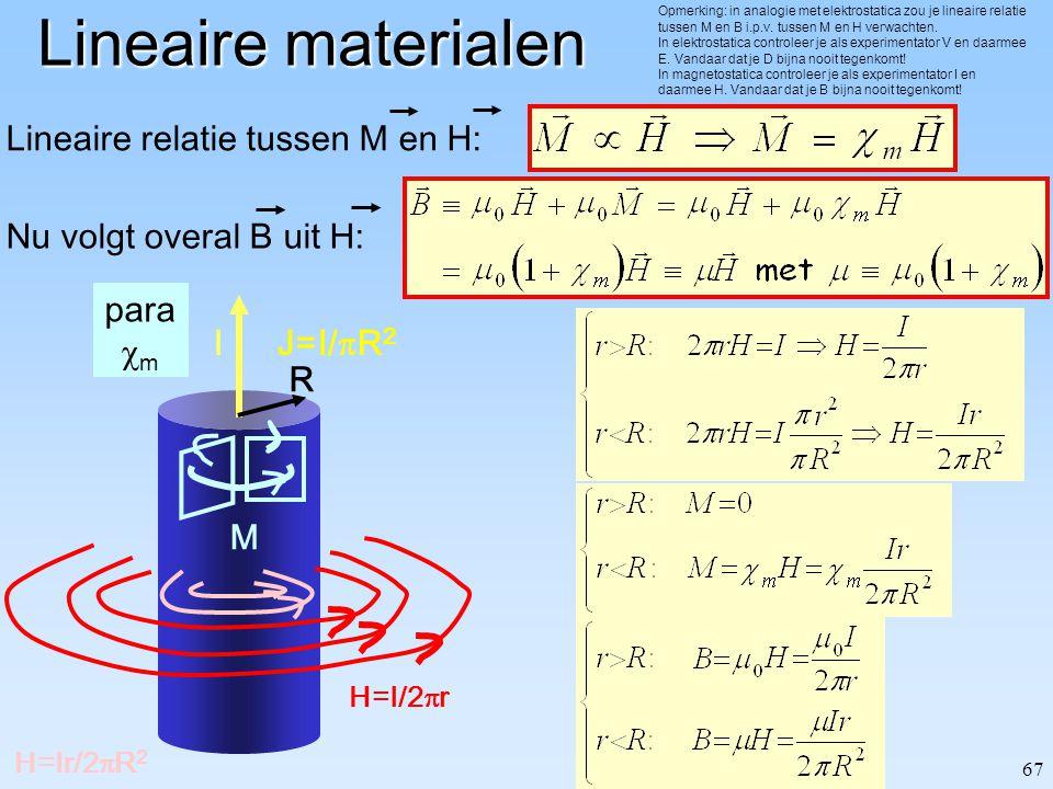 Lineaire materialen Lineaire relatie tussen M en H: para m M