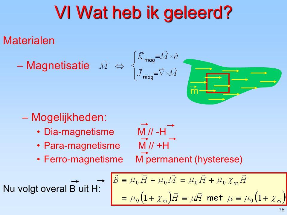 VI Wat heb ik geleerd Materialen Magnetisatie Mogelijkheden: m